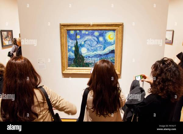 Die Sternennacht Gemalt Von Vincent Van Gogh 1889 Moma