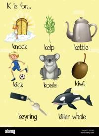 Viele Wrter beginnen mit den Buchstaben K Abbildung ...