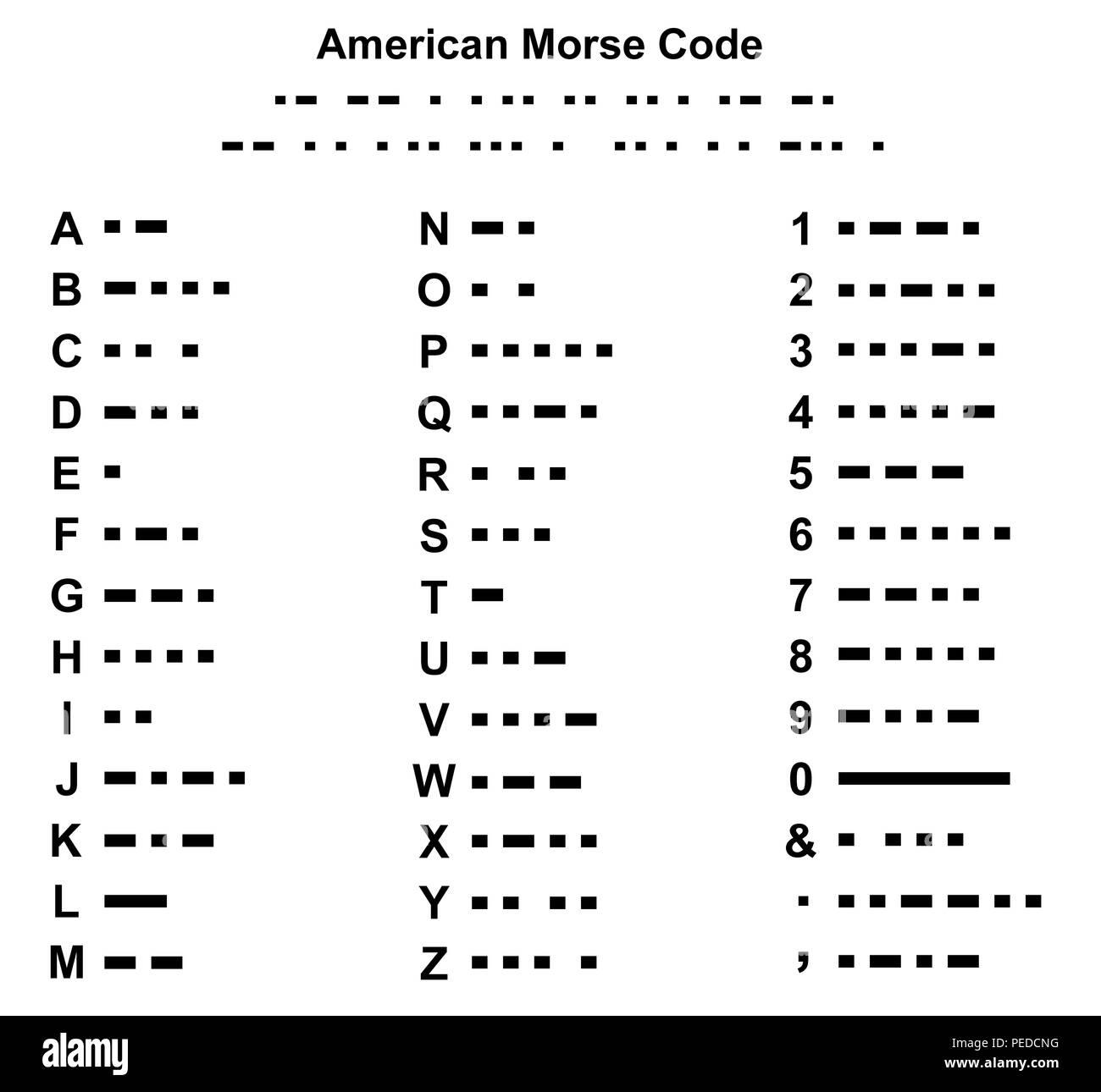American Morse Code Alphabet Abbildung Auf Wei En Isoliert
