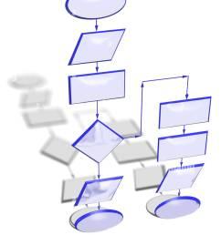 diagrama de flujo de vac o [ 919 x 1390 Pixel ]