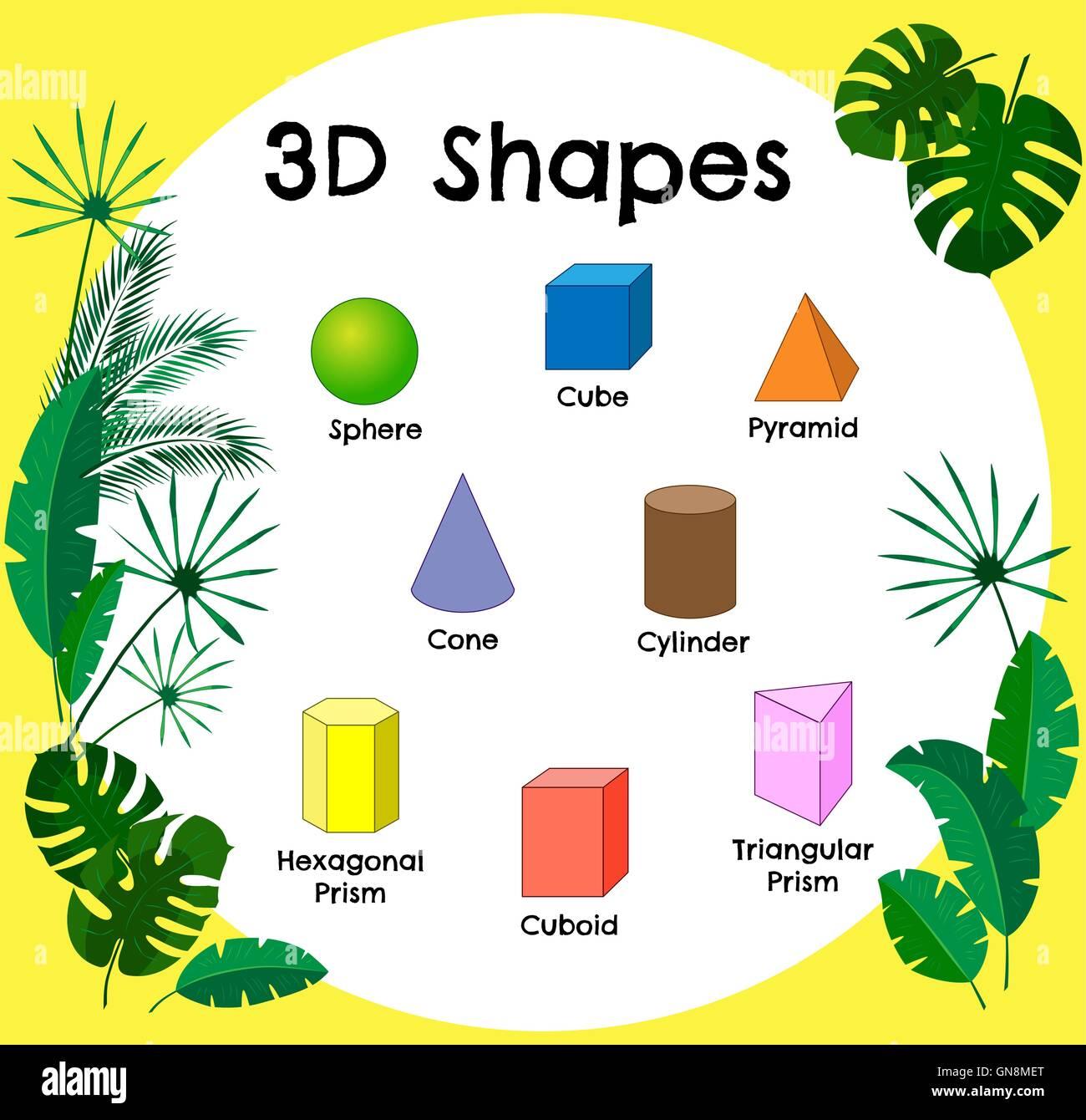 Carteles De Las Figuras Geomtricas Escolar Shapes Color