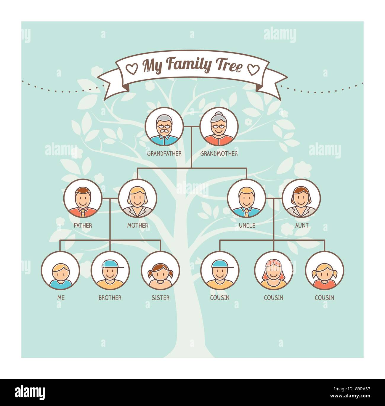 Arbre Genealogique Famille Vintage Avec Des Membres