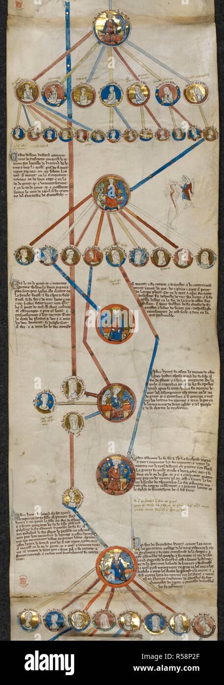 Généalogie Des Rois D Angleterre : généalogie, angleterre, Henry, Hound, Banque, D'image, Photos, Alamy