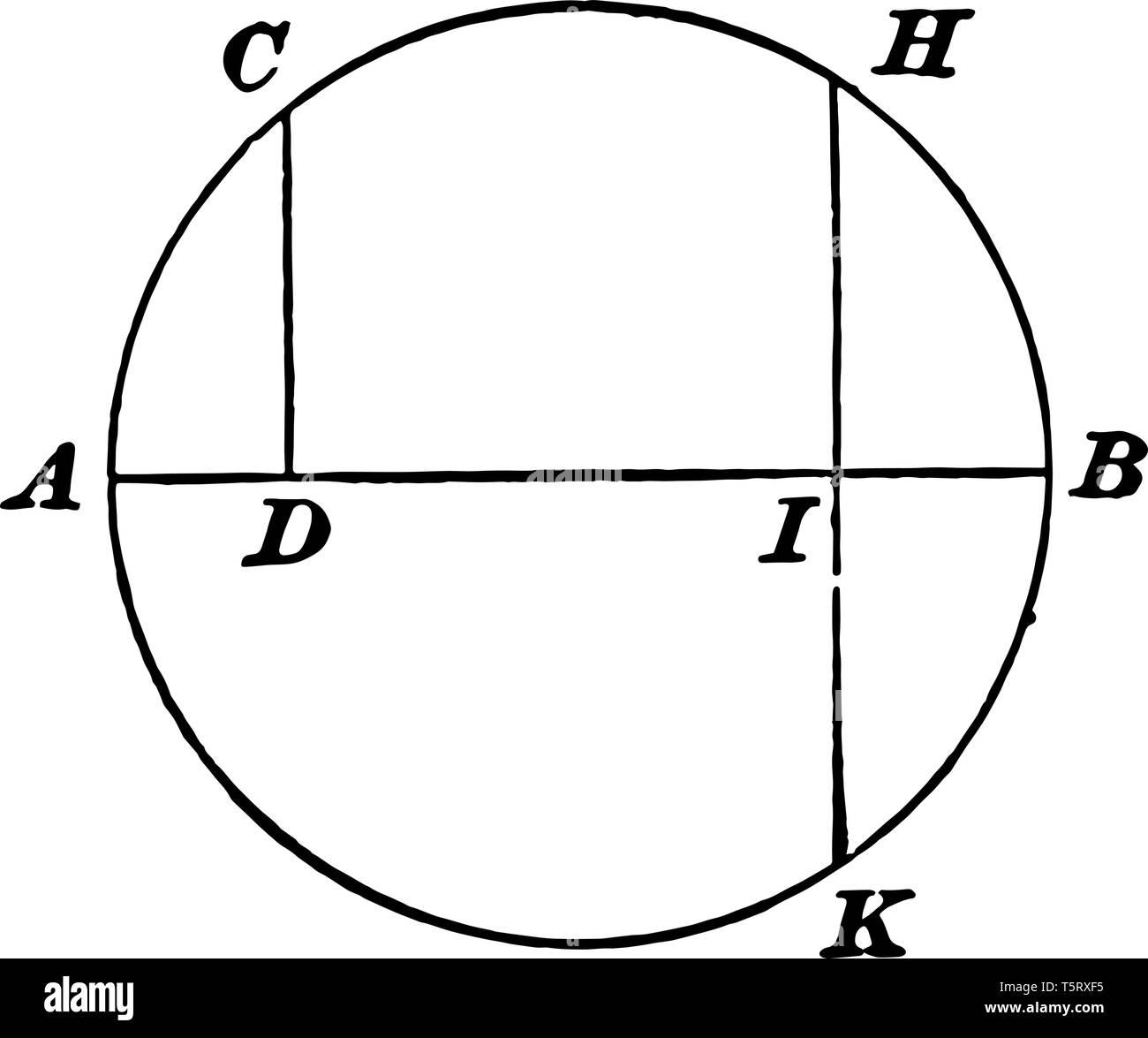 hight resolution of un diagramme du cercle avec un diam tre perpendiculaire trac e et tiquet s vintage dessin ou gravure illustration