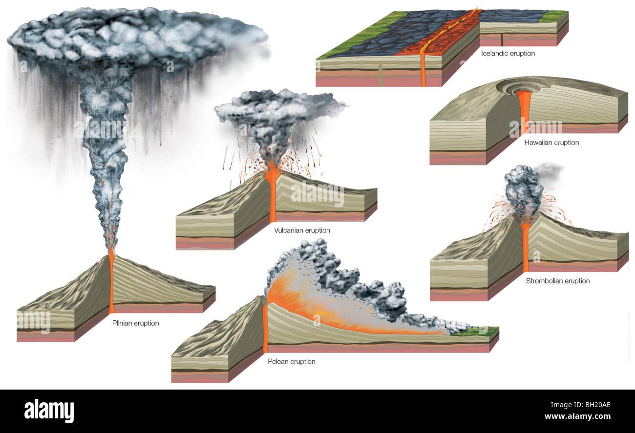 Eruzioni Vulcaniche Foto Stock