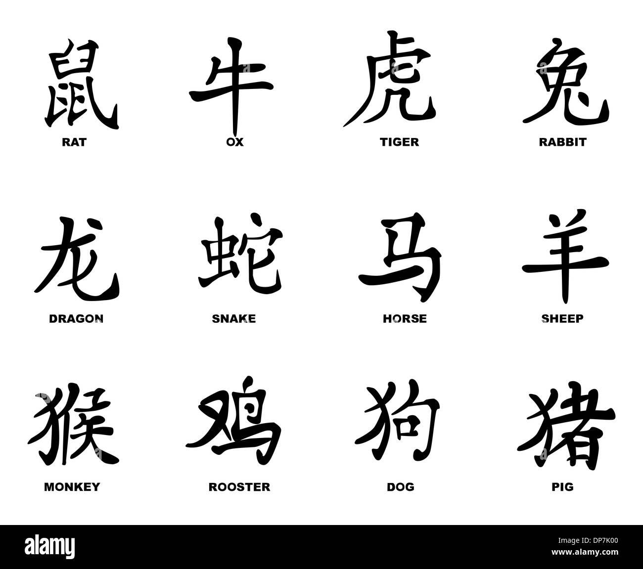 Le Immagini Raffiguranti Il Capodanno Cinese Con I Nomi