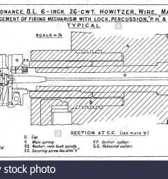 diagramma che mostra il meccanismo di sparo con serratura a percussione del british bl 6 pollici 26 cwt obice  [ 1300 x 860 Pixel ]