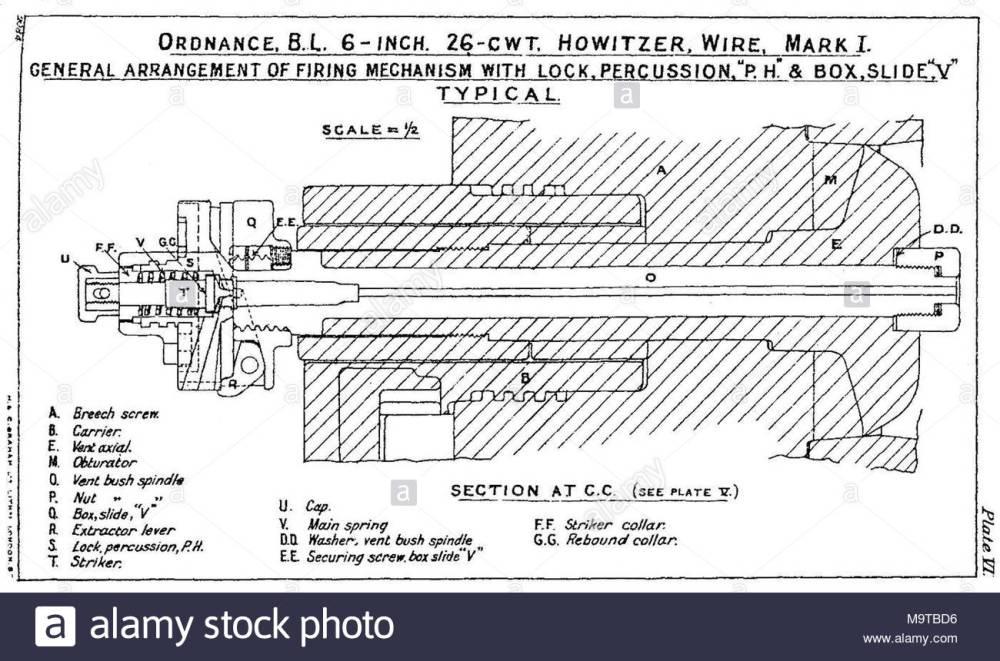 medium resolution of diagramma che mostra il meccanismo di sparo con serratura a percussione del british bl 6 pollici 26 cwt obice