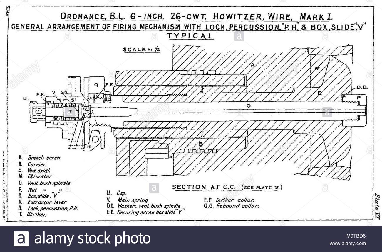 hight resolution of diagramma che mostra il meccanismo di sparo con serratura a percussione del british bl 6 pollici 26 cwt obice