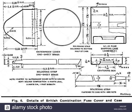small resolution of  diagramma 6 british n 85 tempo e percussioni fuze 1915 fuze il coperchio e il caso basato su us 21 seconda fuze m1907 fabbricato in noi da betlemme