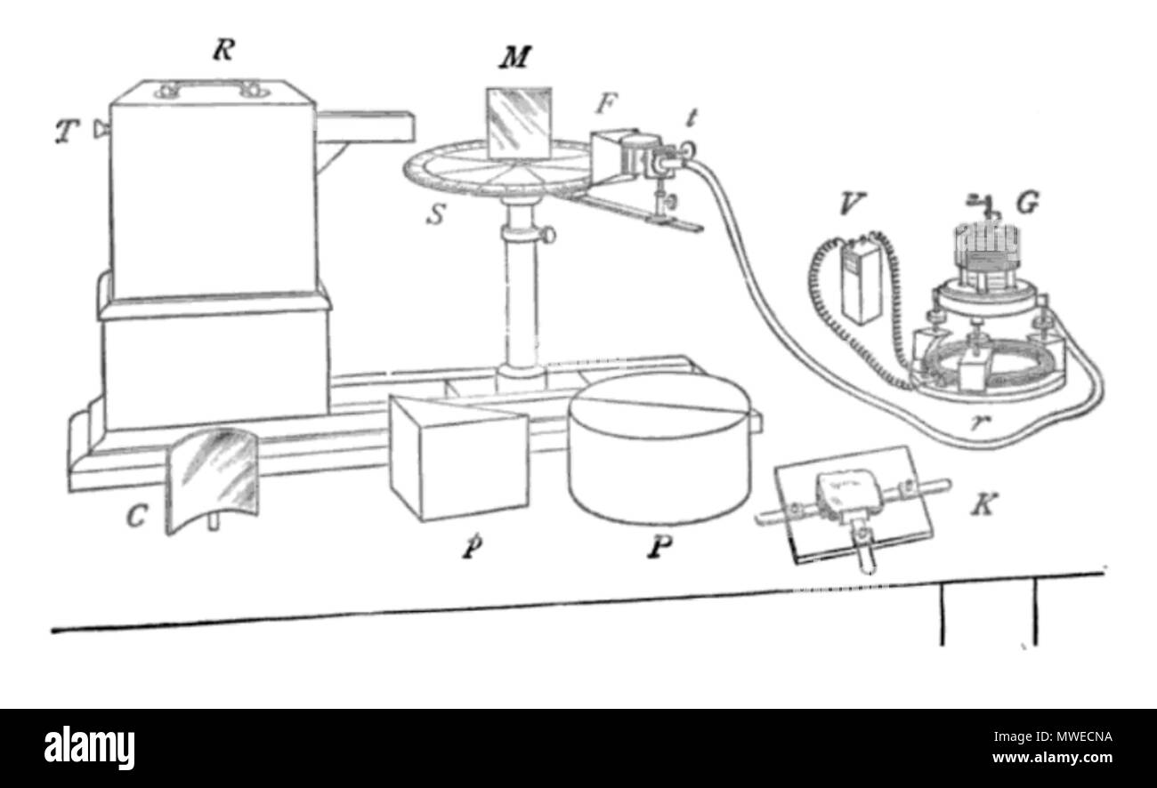 hight resolution of  english diagram of microwave spectrometer apparatus built by indian scientist jagadish chandra bose in his pioneering