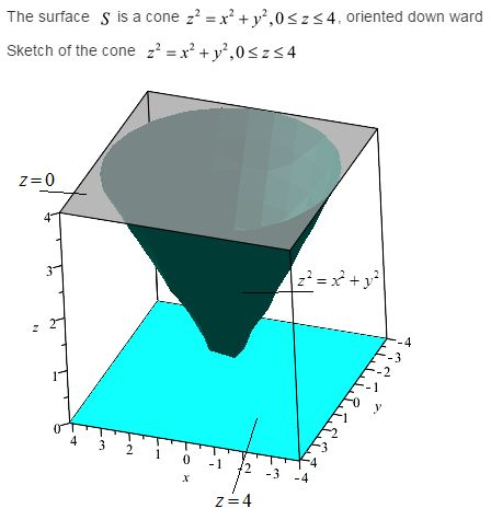 Stewart-Calculus-7e-Solutions-Chapter-16.8-Vector-Calculus-13E-1