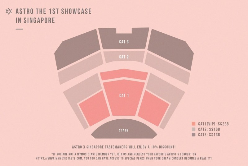 ASTRO THE 1st SHOWCASE IN SINGAPORE Seating Plan