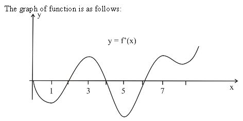 stewart-calculus-7e-solutions-Chapter-3.3-Applications-of-Differentiation-8E