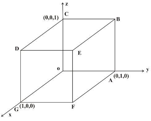 Stewart-Calculus-7e-Solutions-Chapter-16.9-Vector-Calculus-1E