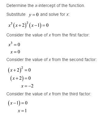stewart-calculus-7e-solutions-Chapter-3.4-Applications-of-Differentiation-50E-2