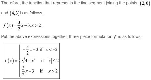 Stewart-Calculus-7e-Solutions-Chapter-1.1-Functions-and-Limits-56E-7