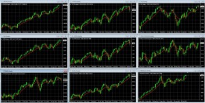 Weekly Global Markets Wrap: Top Market Drivers, Why Taper Fear Reversed