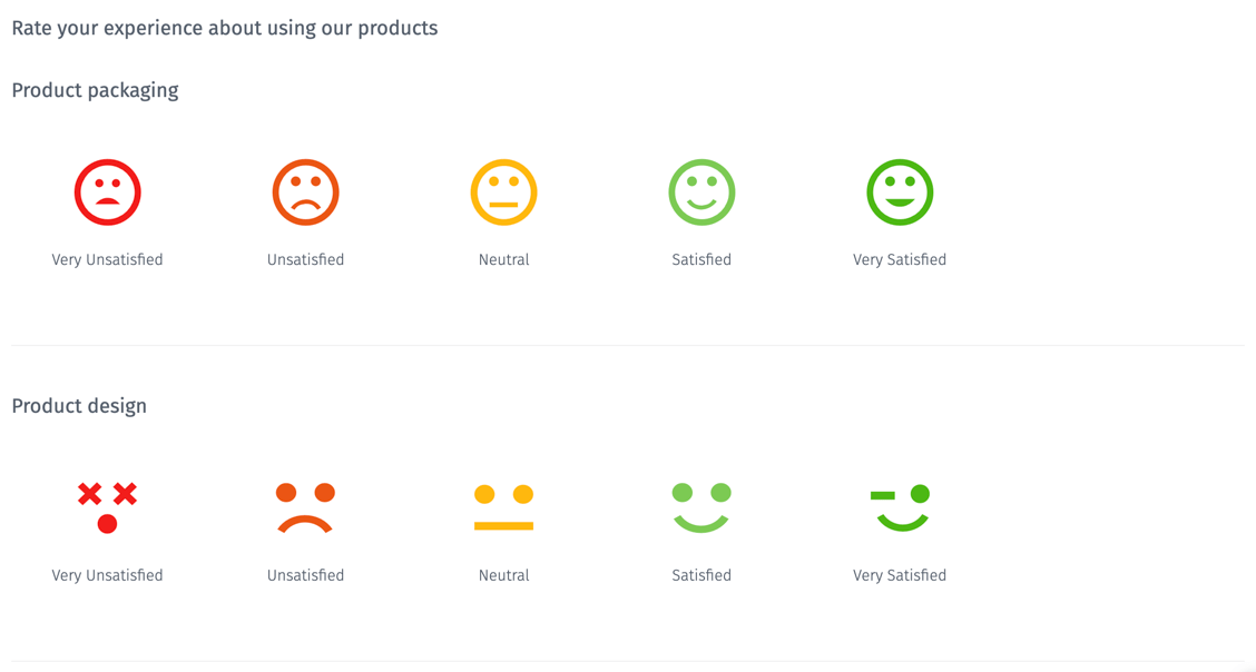 Likert scale questions. survey and examples | QuestionPro
