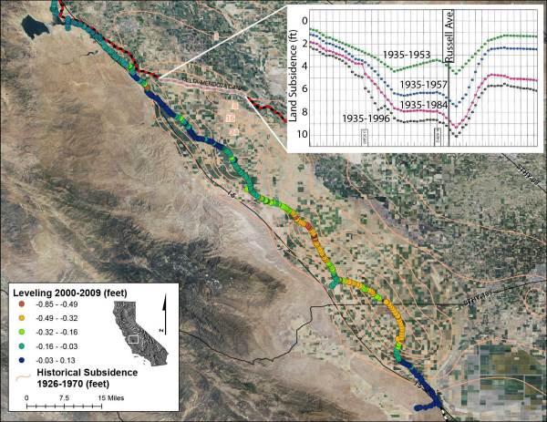 Land Subsidence Measurement Techniques USGS California
