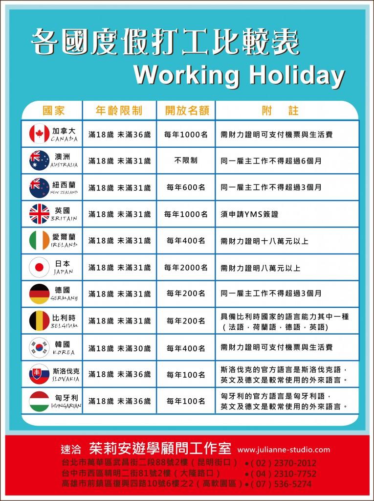 度假打工 | 茱莉安留遊學代辦加拿大留學遊學