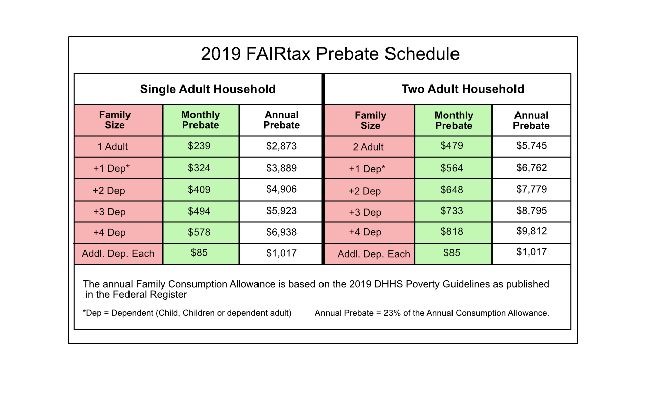 2019 prebate schedule