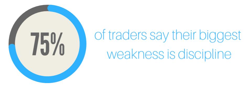 weakness in betfair swing trading