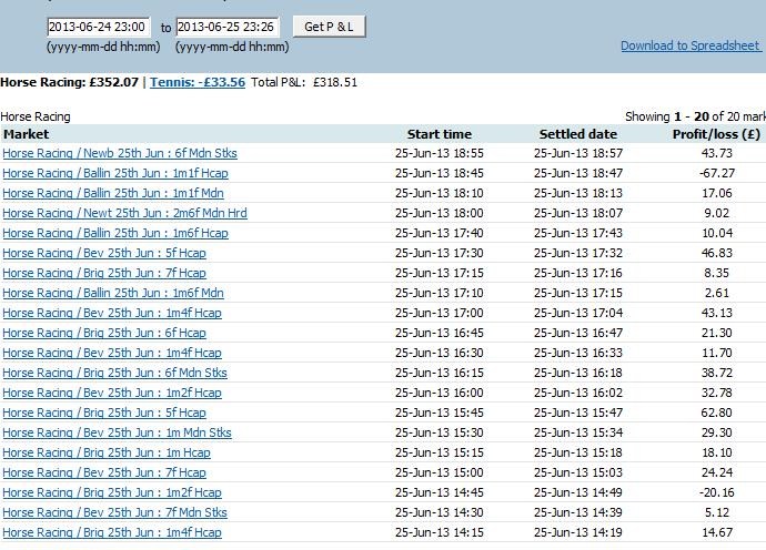 Betfair Pro Trader