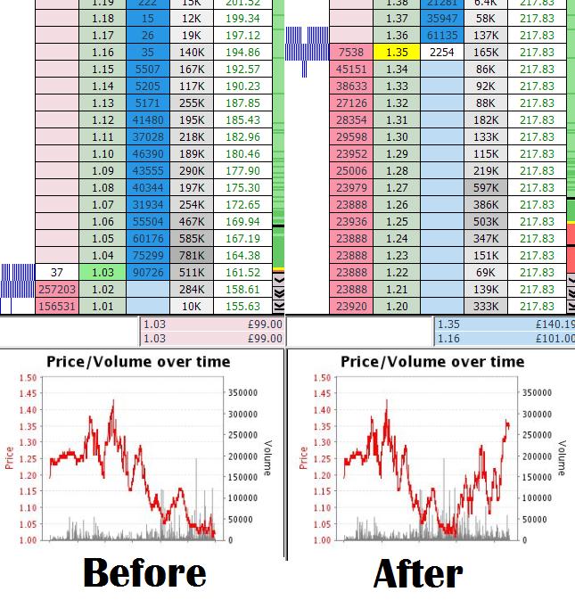 tennis trading strategies 2