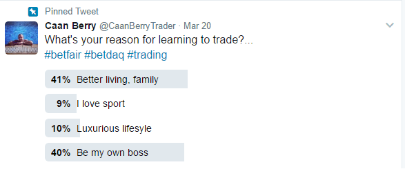 Reason for Trading