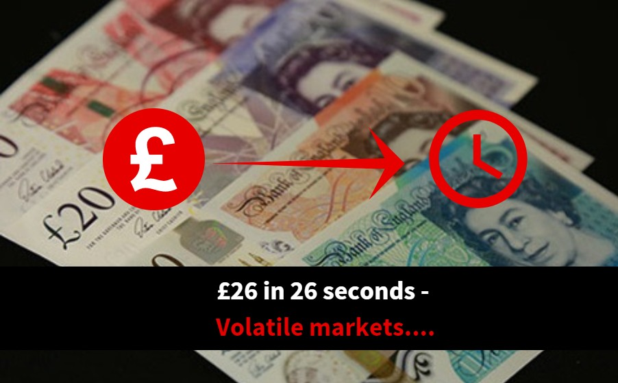 £26 in 26 seconds - Volatile markets....
