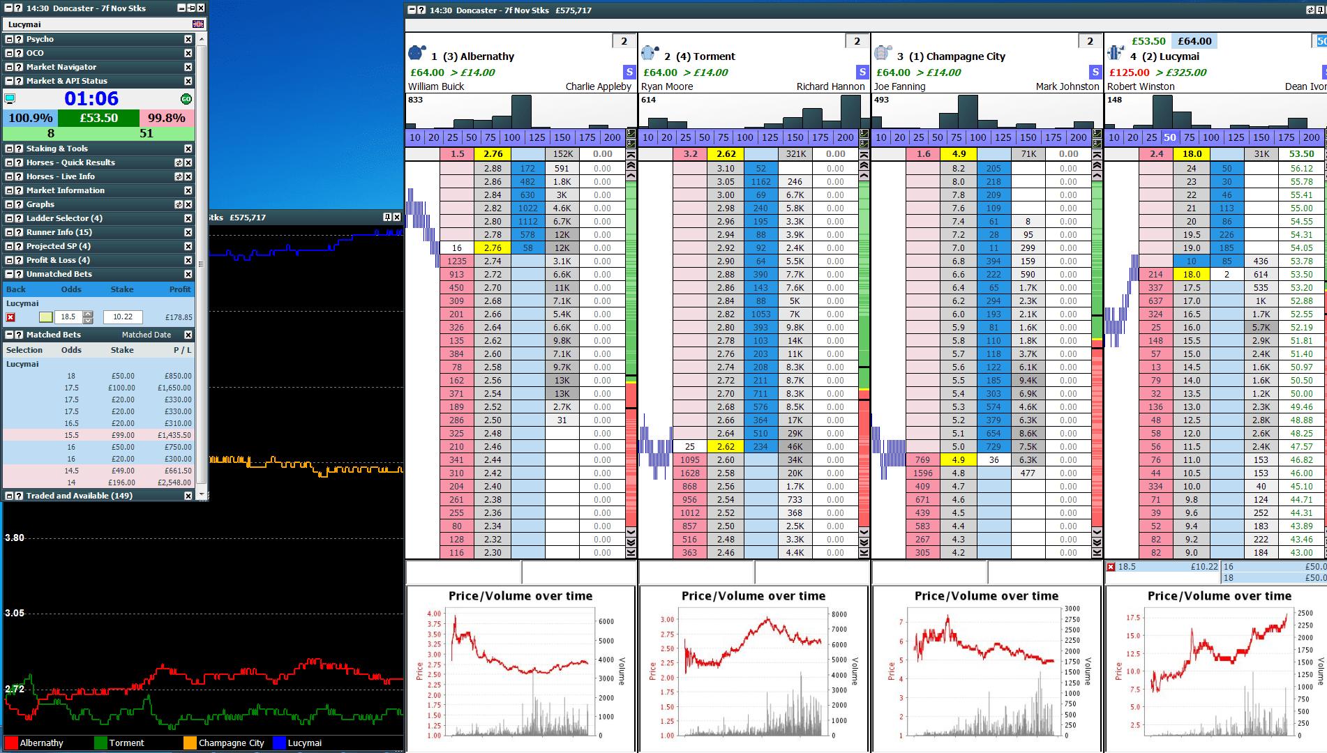 Trading Betfair