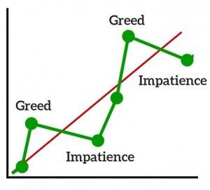 greed betfair trading