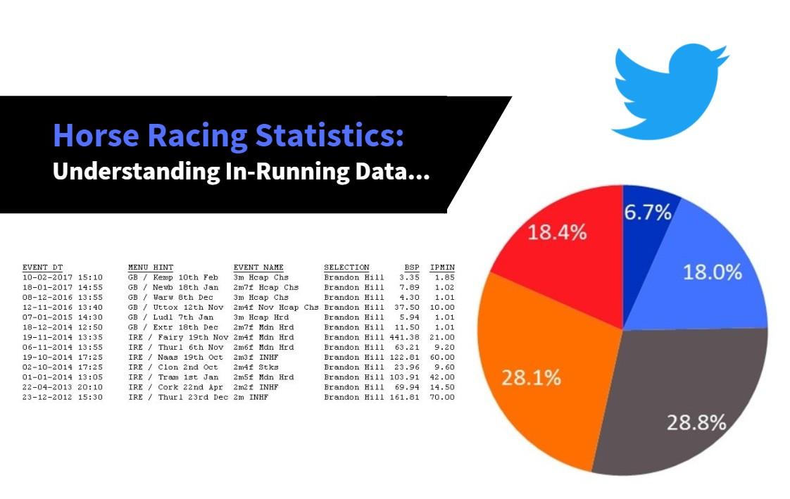 horse racing statistics
