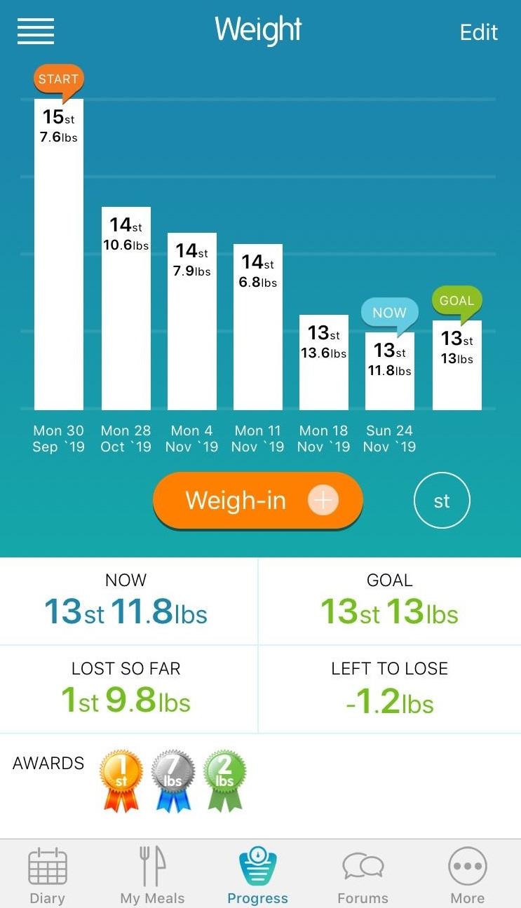 Weight loss app progress
