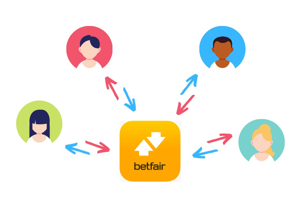 Betfair Exchange People