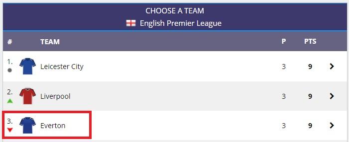 chose a league infogol