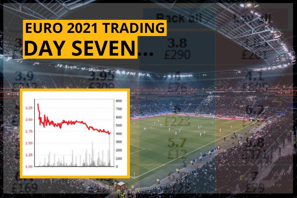 Euro 2021 Betfair