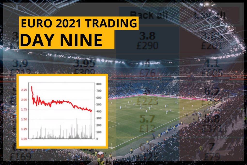 Trading Football Betfair