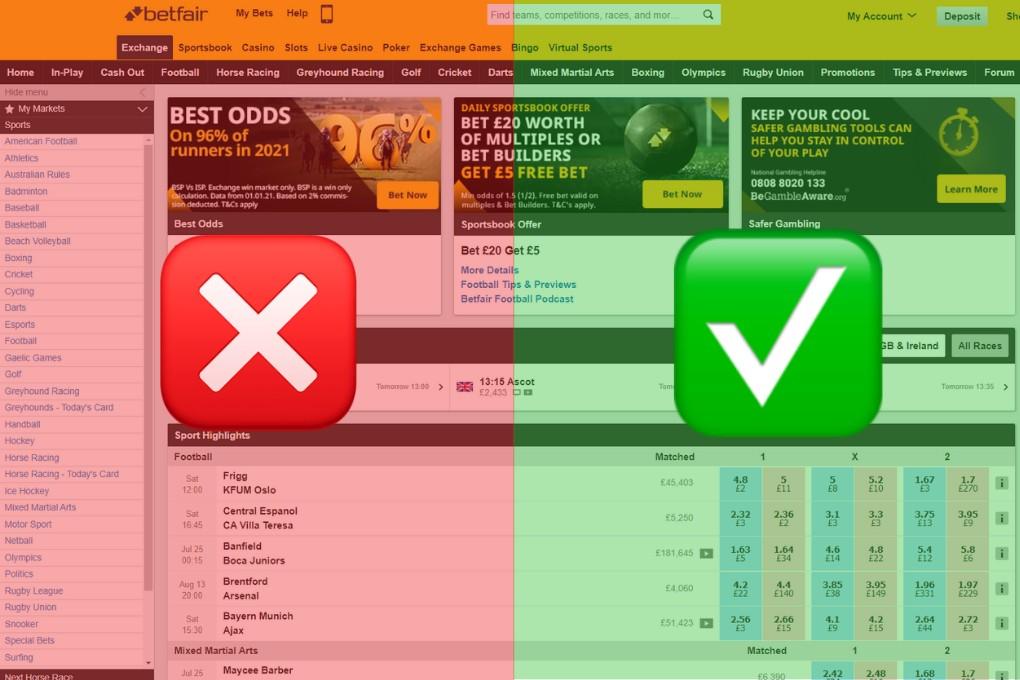 betfair trading mistake tick cross