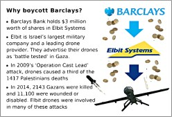 Why boycott Barclays