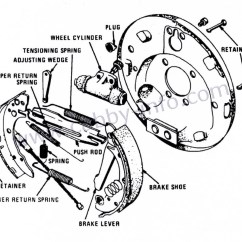 Chevy Drum Brakes Diagram Cb750 Simple Wiring And Wheels