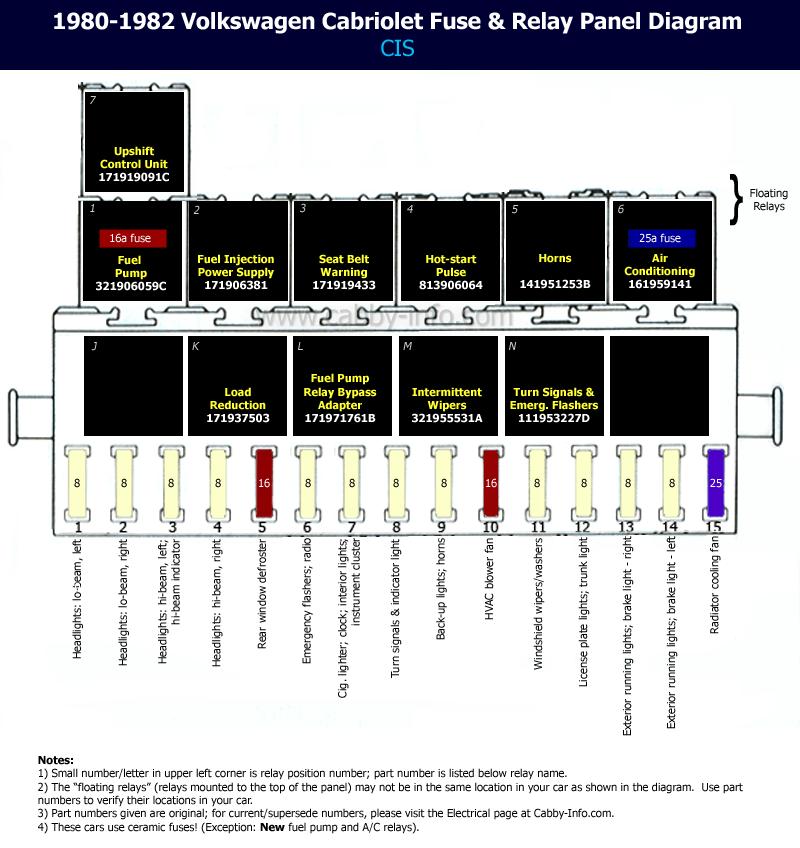 vw caddy wiring diagram single phase run capacitor mk1 fuse box v9 schwabenschamanen de data today rh 10 17 1 physiovital besserleben golf 2010 layout 2014