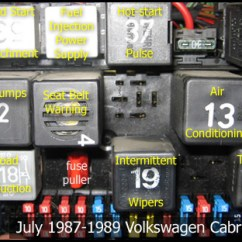2002 Vw Passat Fuse Diagram How To Set A Table Electrical System Actual Panel