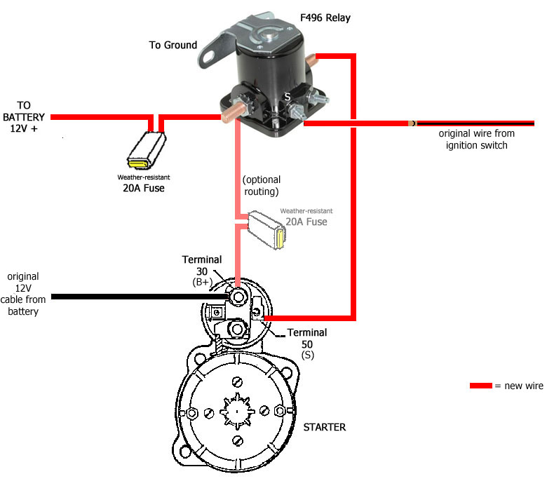 12v starter relay wiring diagram somurich 12v starter relay wiring diagram pretty polaris starter solenoid wiring diagram images electrical rh swarovskicordoba Gallery