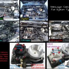 Mk1 Golf Gti Fuel Pump Wiring Diagram 2000 Nissan Frontier Vwvortex 1988 Cabriolet Frequency Valve Not