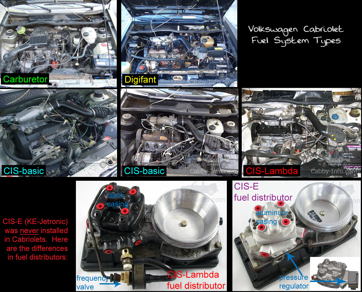 hight resolution of fuel system volkswagen cabriolet fuel system diagram