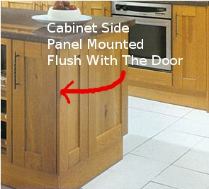 How To Install Cabinet Decorative End Panels | memsaheb.net