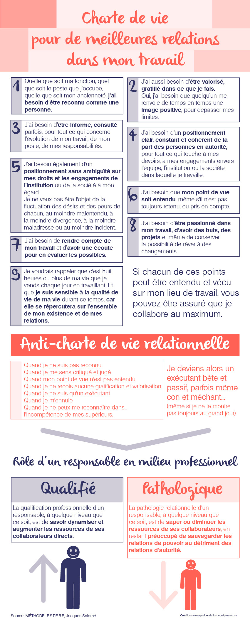 Charte de vie …. au travail - Qualité Relationnelle