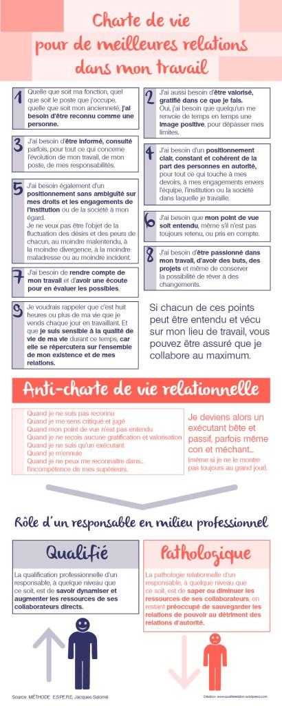 charte-vie-pro